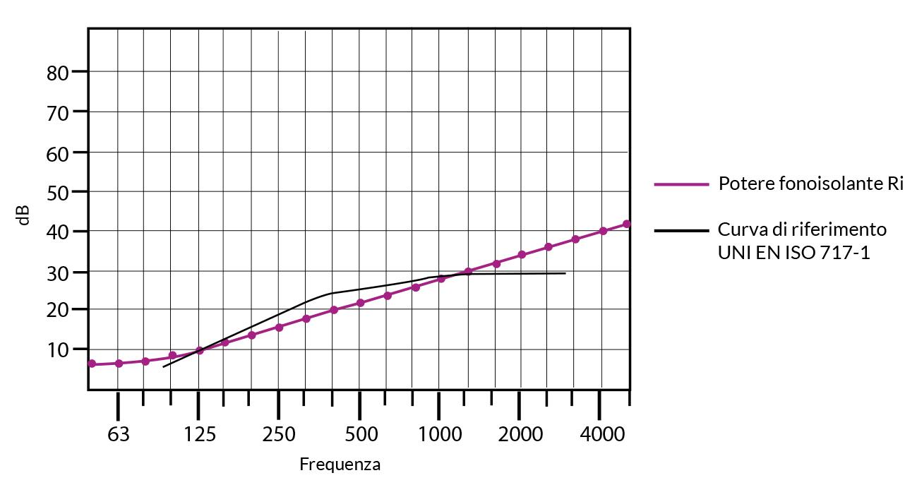 messa-in-opera-i-phono02-nekso