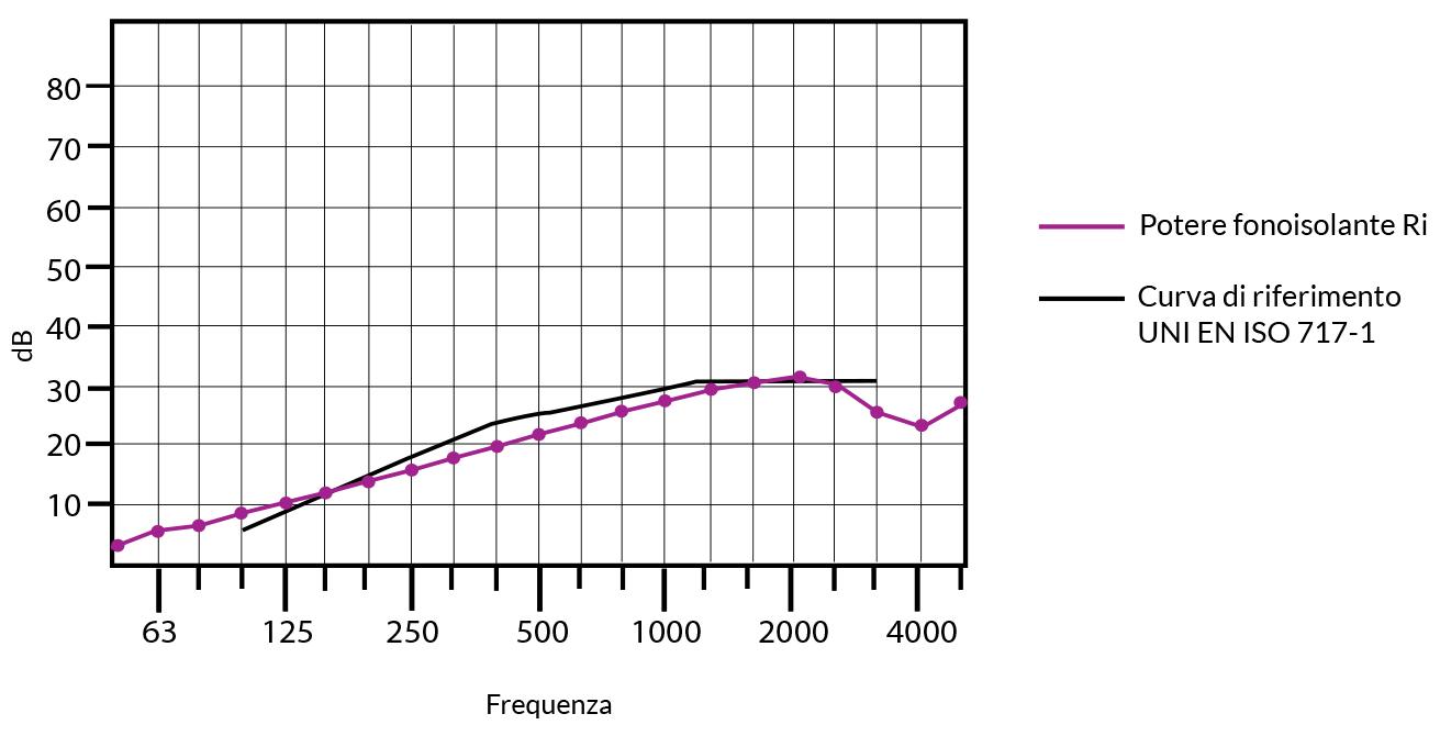 messa-in-opera-k-noise-polylead-art2-nekso